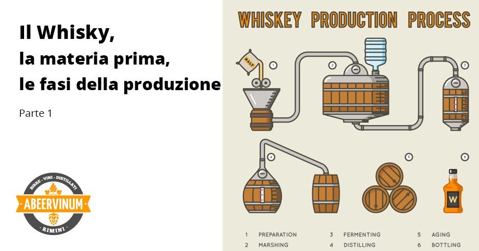 Il Whisky, la materia prima, le fasi della produzione - Parte 1