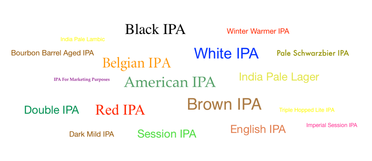tipologie birre ipa