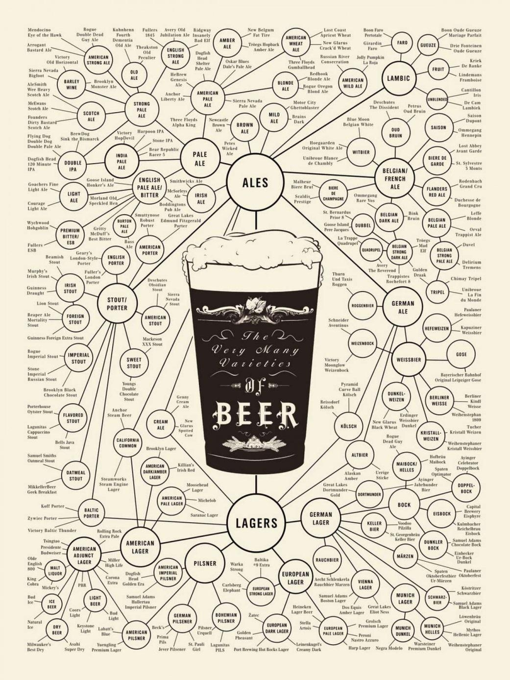 fermentazione birra